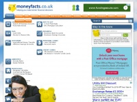 moneyfacts.co.uk