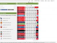 footiequiz.co.uk
