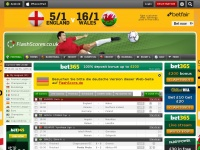 Football Scores: Live, Results, Sports Betting, Premier League, Latest