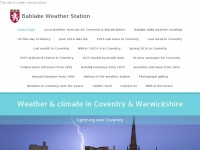 bablakeweather.co.uk