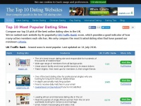 top10datingsites.co.uk