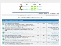 essaywriting-servicereviews.com