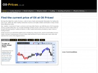 oil-prices.co.uk